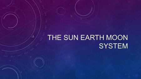 THE SUN EARTH MOON SYSTEM. THURSDAY, SEPT. 3 RD SUN, EARTH AND MOON SYSTEM Big idea: Show the Earth's position in the solar system, the solar system's.