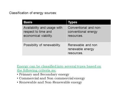 BasisTypes Availability and usage with respect to time and economical viability. Conventional and non- conventional energy resources. Possibility of renewability.Renewable.