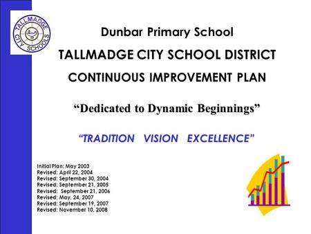 Dunbar Primary School TALLMADGE CITY SCHOOL DISTRICT CONTINUOUS IMPROVEMENT PLAN Initial Plan: May 2003 Revised: April 22, 2004 Revised: September 30,