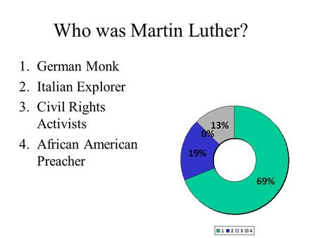 Who was Martin Luther? 1.German Monk 2.Italian Explorer 3.Civil Rights Activists 4.African American Preacher.