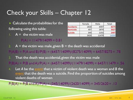 Check your Skills – Chapter 12 BPS - 5TH ED.CHAPTER 12 1 FemaleMaleTotal Accidents181864578275 Homicide45728703327 Suicide34521522497 26201147914099 