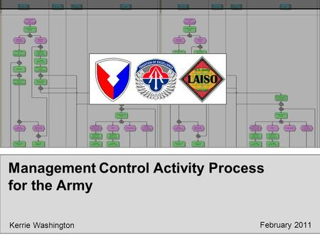 Management Control Activity Process for the Army February 2011 Kerrie Washington.
