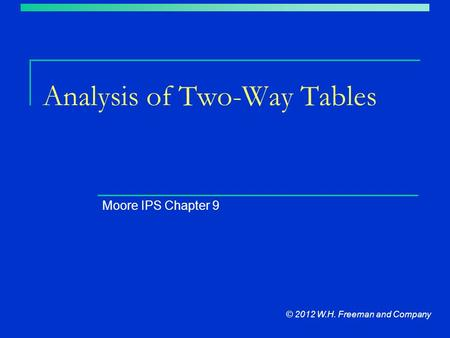 Analysis of Two-Way Tables Moore IPS Chapter 9 © 2012 W.H. Freeman and Company.