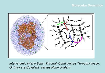 Molecular Dynamics Inter-atomic interactions. Through-bond versus Through-space. Or they are Covalent versus Non-covalent.