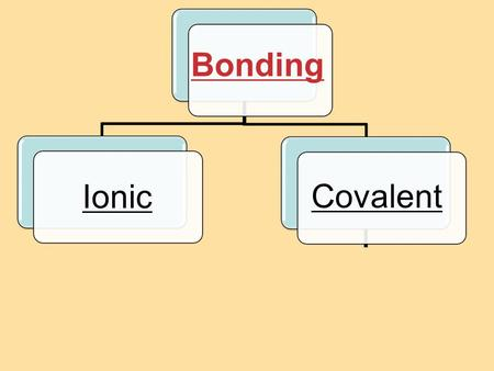 8.4 Bond Polarity Ionic Covalent Bonding. 8.4 Bond Polarity Ionic Covalent Bonding Polar Nonpolar.