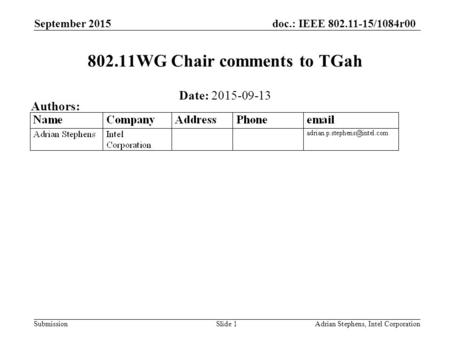 Doc.: IEEE 802.11-15/1084r00 Submission September 2015 Adrian Stephens, Intel CorporationSlide 1 802.11WG Chair comments to TGah Date: 2015-09-13 Authors: