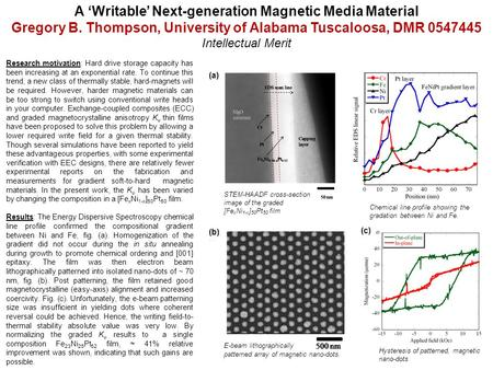 A 'Writable' Next-generation Magnetic Media Material Gregory B. Thompson, University of Alabama Tuscaloosa, DMR 0547445 Intellectual Merit Ta enrichment.