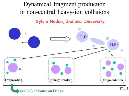 Dynamical fragment production in non-central heavy-ion collisions E *, J PLF* TLF* Sylvie Hudan, Indiana University EvaporationBinary breakupfragmentation.