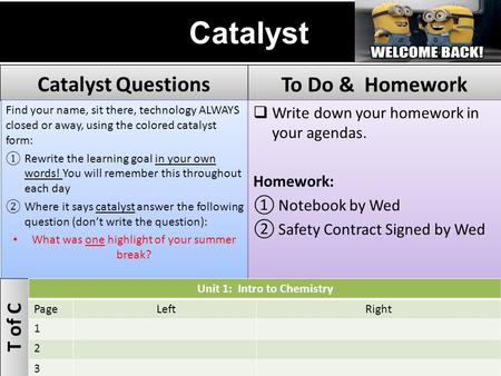 Catalyst Catalyst Questions Find your name, sit there, technology ALWAYS closed or away, using the colored catalyst form: ①Rewrite the learning goal in.