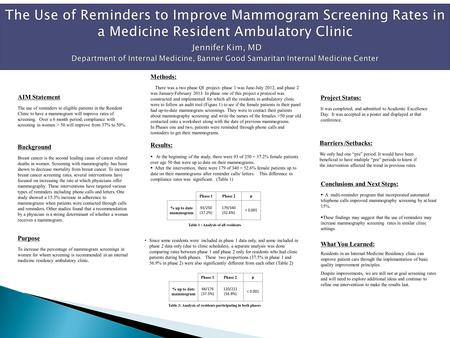 AIM Statement The use of reminders to eligible patients in the Resident Clinic to have a mammogram will improve rates of screening. Over a 6 month period,