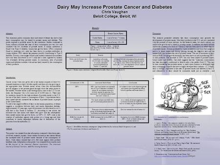 Dairy May Increase Prostate Cancer and Diabetes Chris Vaughan Beloit College, Beloit, WI Introduction: Cancer occurs when any given cell in the human acquires.