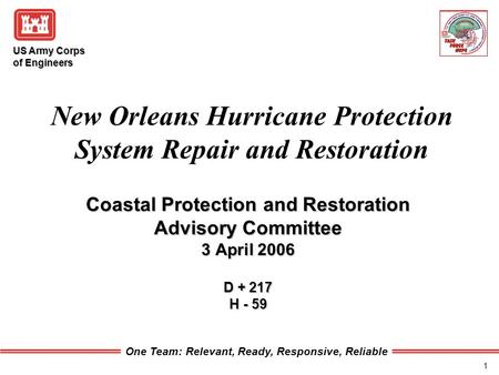 One Team: Relevant, Ready, Responsive, Reliable US Army Corps of Engineers 1 Coastal Protection and Restoration Advisory Committee 3 April 2006 D + 217.