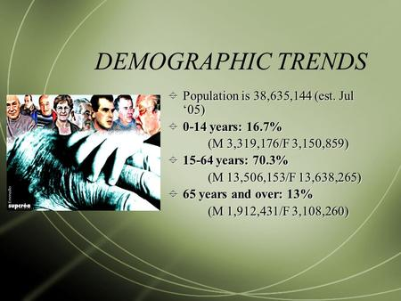 DEMOGRAPHIC TRENDS  Population is 38,635,144 (est. Jul '05)  0-14 years: 16.7% (M 3,319,176/F 3,150,859)  15-64 years: 70.3% (M 13,506,153/F 13,638,265)