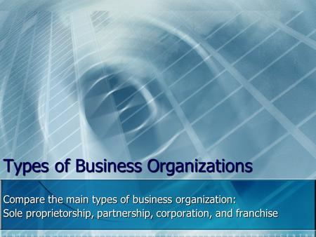 Types of Business Organizations Compare the main types of business organization: Sole proprietorship, partnership, corporation, and franchise.