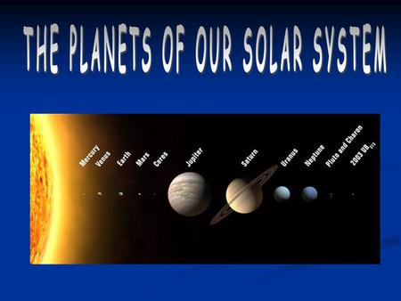OUR SOLAR SYSTEM CONSISTS OF The sun The sun Eight official planets Eight official planets At least three dwarf planets At least three dwarf planets