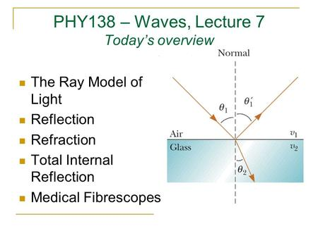 PHY138 – Waves, Lecture 7 Today's overview The Ray Model of Light Reflection Refraction Total Internal Reflection Medical Fibrescopes.