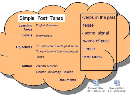 Simple Past Tense -verbs in the past tense - some signal words of past tense -Exercises Learning Areas Levels Objectives English Grammar Intermediate To.