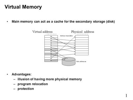 1 Virtual Memory Main memory can act as a cache for the secondary storage (disk) Advantages: –illusion of having more physical memory –program relocation.