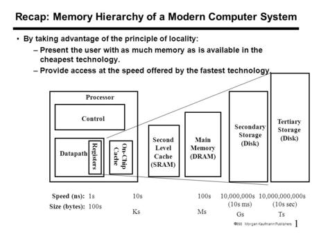 1  1998 Morgan Kaufmann Publishers Recap: Memory Hierarchy of a Modern Computer System By taking advantage of the principle of locality: –Present the.