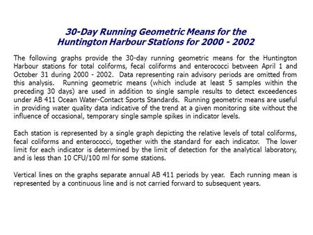 30-Day Running Geometric Means for the Huntington Harbour Stations for 2000 - 2002 The following graphs provide the 30-day running geometric means for.