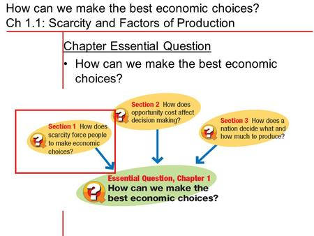Chapter Essential Question