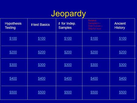 Jeopardy Hypothesis Testing t-test Basics t for Indep. Samples Related Samples t— Didn't cover— Skip for now Ancient History $100 $200$200 $300 $500 $400.