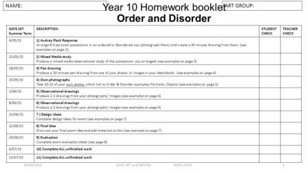 Year 10 Homework booklet Order and Disorder ART GROUP: 30/04/20151GCSE ART and DESIGN MISS LEWIS NAME: DATE SET Summer Term DESCRIPTIONSTUDENT CHECK TEACHER.