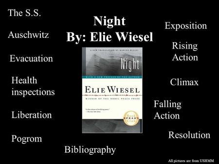 Night By: Elie Wiesel The S.S. Auschwitz Evacuation Health inspections Liberation Pogrom Falling Action Rising Action Resolution Climax Exposition Bibliography.