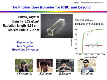 T. Sugitate / Hiroshima / PHX031 / Nov.01 The Photon Spectrometer for RHIC and beyond PbWO 4 Crystal Density 8.29 g/cm 3 Radiation length 0.89 cm Moliere.