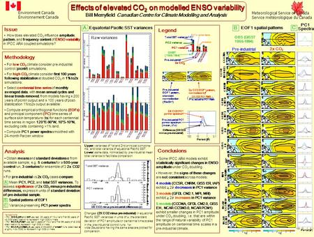Environment Canada Environnement Canada Effects of elevated CO 2 on modelled ENSO variability Bill Merryfield Canadian Centre for Climate Modelling and.