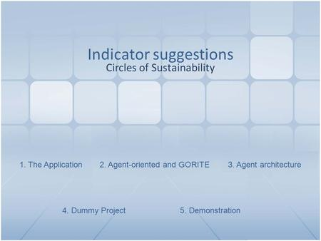 Indicator suggestions Circles of Sustainability 1. The Application2. Agent-oriented and GORITE3. Agent architecture 4. Dummy Project5. Demonstration.