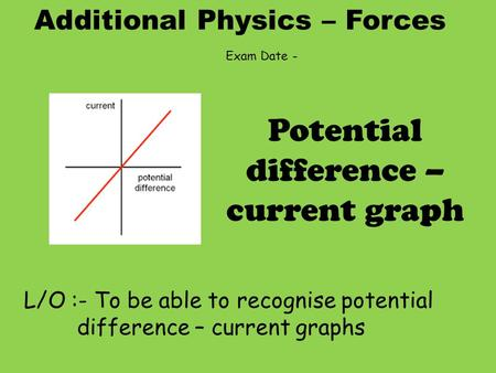 Additional Physics – Forces L/O :- To be able to recognise potential difference – current graphs Potential difference – current graph Exam Date -