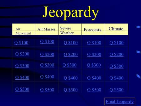 Jeopardy Air Movement Air Masses Severe Weather Forecasts Climate Q $100 Q $200 Q $300 Q $400 Q $500 Q $100 Q $200 Q $300 Q $400 Q $500 Final Jeopardy.
