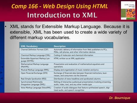 1 Introduction to XML XML stands for Extensible Markup Language. Because it is extensible, XML has been used to create a wide variety of different markup.