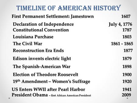 Timeline of American History