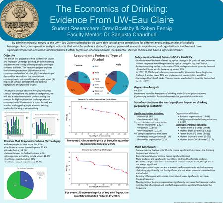 The Economics of Drinking: Evidence From UW-Eau Claire Student Researchers: Drew Bowlsby & Robyn Fennig Faculty Mentor: Dr. Sanjukta Chaudhuri *Funding.