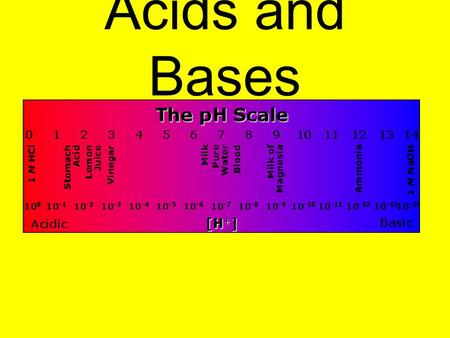 Acids and Bases. Electrolytes Substance that conducts electricity when dissolved in water Ionizes in water Examples: aqueous ionic solutions, acids, bases.