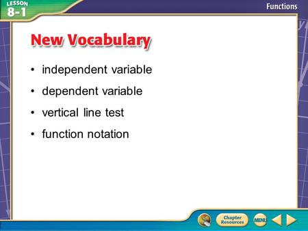 Vocabulary independent variable dependent variable vertical line test function notation.