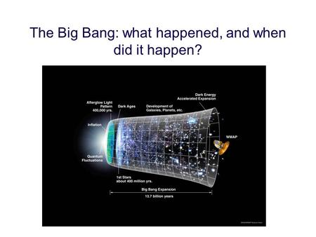 The Big Bang: what happened, and when did it happen?