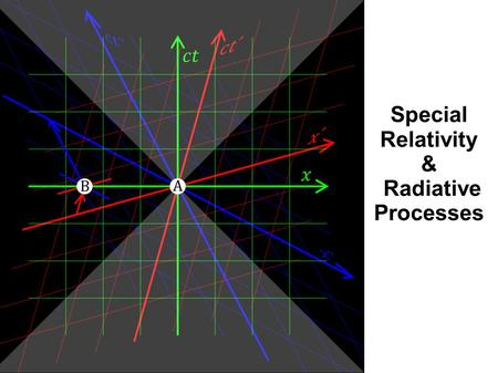 Special Relativity & Radiative Processes. Special Relativity Special Relativity is a theory describing the motion of particles and fields at any speed.