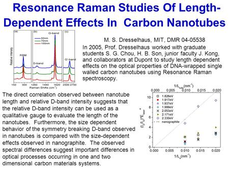 Resonance Raman Studies Of Length- Dependent Effects In Carbon Nanotubes M. S. Dresselhaus, MIT, DMR 04-05538 In 2005, Prof. Dresselhaus worked with graduate.