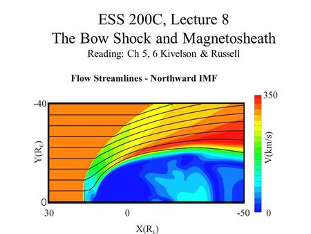 ESS 200C, Lecture 8 The Bow Shock and Magnetosheath Reading: Ch 5, 6 Kivelson & Russell.