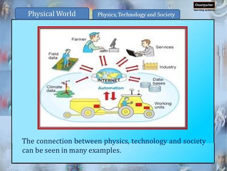 The connection between physics, technology and society can be seen in many examples. Physics, Technology and Society Physical World.