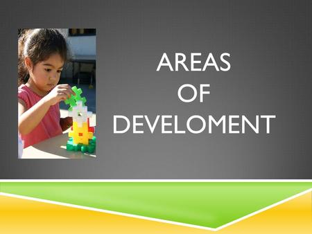 AREAS OF DEVELOMENT. PHYSICAL DEVELOPMENT  Growth of the body  Abilities of the body  Motor skills are those abilities that depend on the use and control.