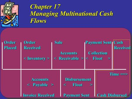 Copyright  2005 by Thomson Learning, Inc. Chapter 17 Managing Multinational Cash Flows Order Order Sale Payment Sent Cash Placed Received Received Accounts.