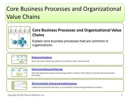 Copyright © 2014 Pearson Education, Inc. 1 Core Business Processes and Organizational Value Chains Explain core business processes that are common in organizations.