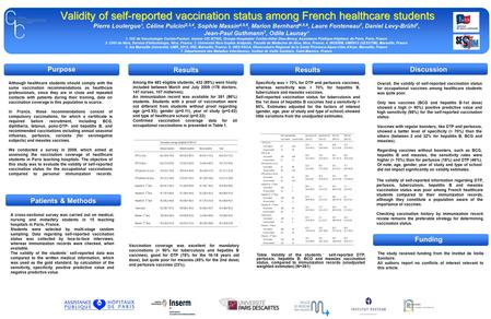 Results Validity of self-reported vaccination status among French healthcare students Validity of self-reported vaccination status among French healthcare.