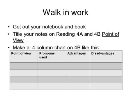 Walk in work Get out your notebook and book Title your notes on Reading 4A and 4B Point of View Make a 4 column chart on 4B like this: Point of viewPronouns.