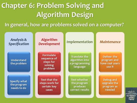Chapter 6: Problem Solving and Algorithm Design Chapter 6 Problem Solving and Algorithm Design Page 56 In general, how are problems solved on a computer?