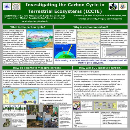 Investigating the Carbon Cycle in Terrestrial Ecosystems (ICCTE) Scott Ollinger * -PI, Jana Albrecktova †, Bobby Braswell *, Rita Freuder *, Mary Martin.